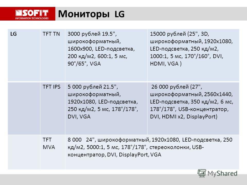 LGTFT TN3000 рублей 19.5
