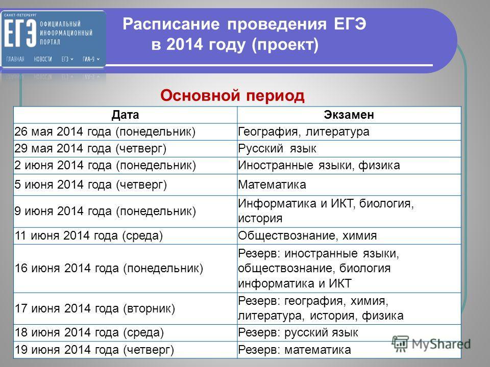 Расписание проведения ЕГЭ в 2014 году (проект) Основной период ДатаЭкзамен 26 мая 2014 года (понедельник)География, литература 29 мая 2014 года (четверг)Русский язык 2 июня 2014 года (понедельник)Иностранные языки, физика 5 июня 2014 года (четверг)Ма