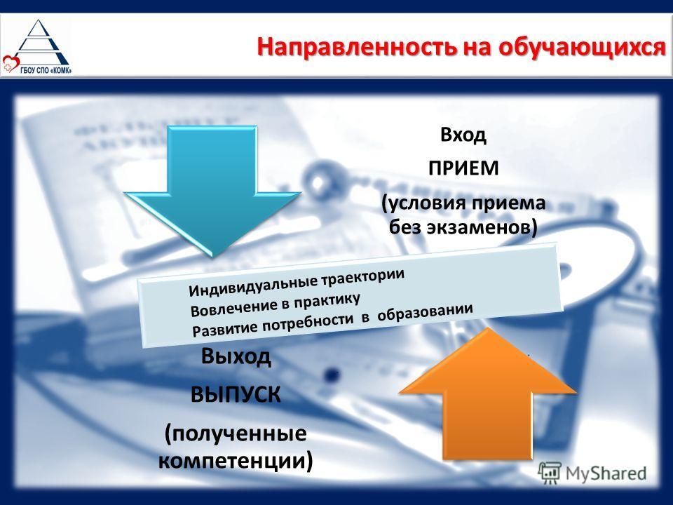 Вход ПРИЕМ (условия приема без экзаменов) Выход ВЫПУСК (полученные компетенции) Направленность на обучающихся Индивидуальные траектории Вовлечение в практику Развитие потребности в образовании
