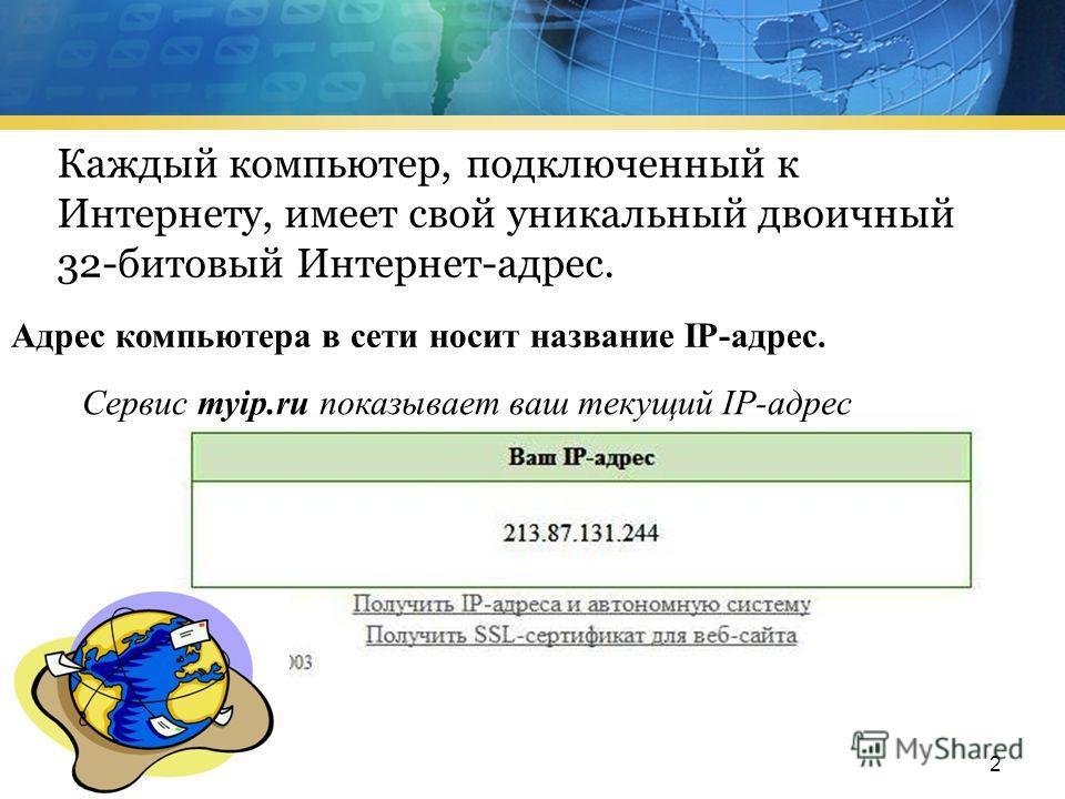 LOGO Адресация в Интернете. Доменная система имен. 9 марта 2014 г.