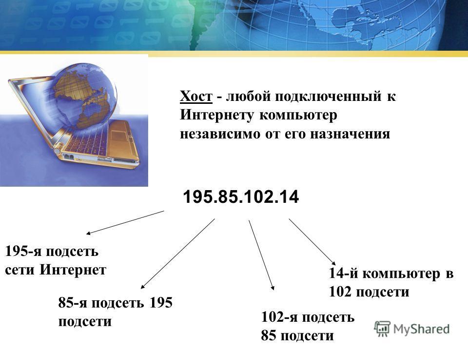7 IP-адрес состоит из двух частей, одна из которых является адресом сети, а другая адресом компьютера в сети. IP-адреса разделяют на четыре класса: A, B, C, D, и пятый класс E (пока не используется). Адреса класса А используются в крупных сетях общег