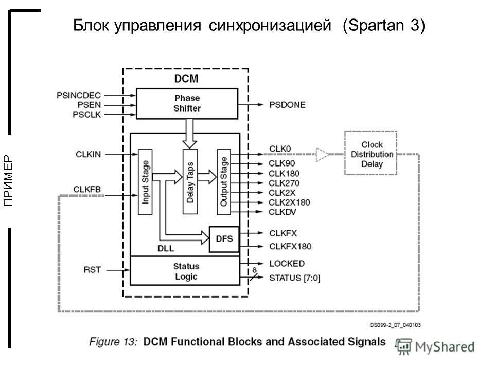 30 Блок управления синхронизацией (Spartan 3) ПРИМЕР