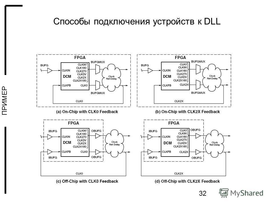 32 Способы подключения устройств к DLL ПРИМЕР