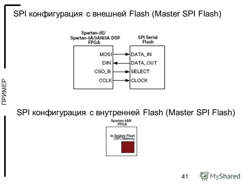 41 SPI конфигурация с внутренней Flash (Master SPI Flash) SPI конфигурация с внешней Flash (Master SPI Flash) ПРИМЕР