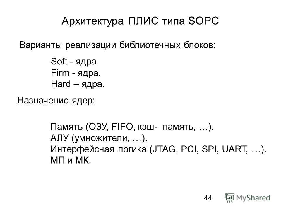 44 Архитектура ПЛИС типа SOPC Варианты реализации библиотечных блоков: Soft - ядра. Firm - ядра. Hard – ядра. Назначение ядер: Память (ОЗУ, FIFO, кэш-память, …). АЛУ (умножители, …). Интерфейсная логика (JTAG, PCI, SPI, UART, …). МП и МК.