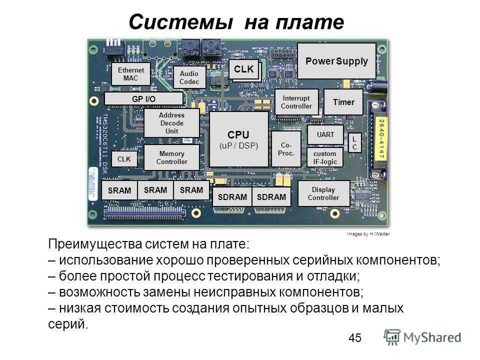 45 Power Supply CLK custom IF-logic SDRAM SRAM Memory Controller UART LCLC Display Controller Interrupt Controller Timer Audio Codec CPU (uP / DSP) Co- Proc. GP I/O Address Decode Unit Ethernet MAC Images by H.Walder Преимущества систем на плате: – и