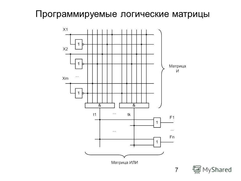 7 Программируемые логические матрицы