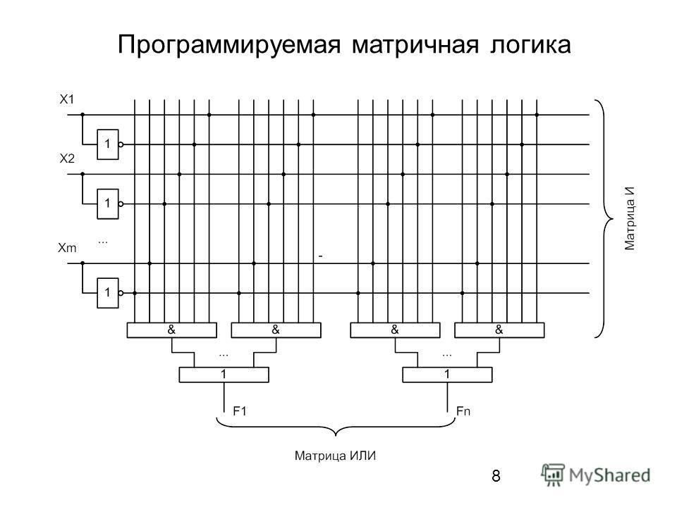 8 Программируемая матричная логика