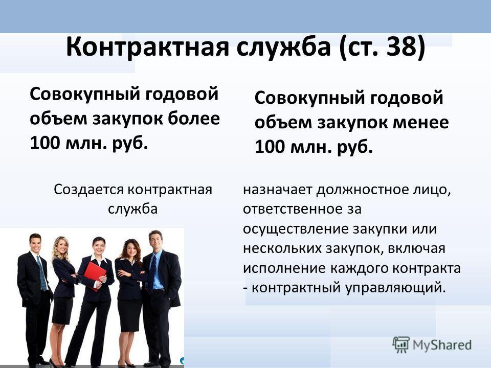 Контрактная служба (ст. 38) Совокупный годовой объем закупок более 100 млн. руб. Создается контрактная служба Совокупный годовой объем закупок менее 100 млн. руб. назначает должностное лицо, ответственное за осуществление закупки или нескольких закуп