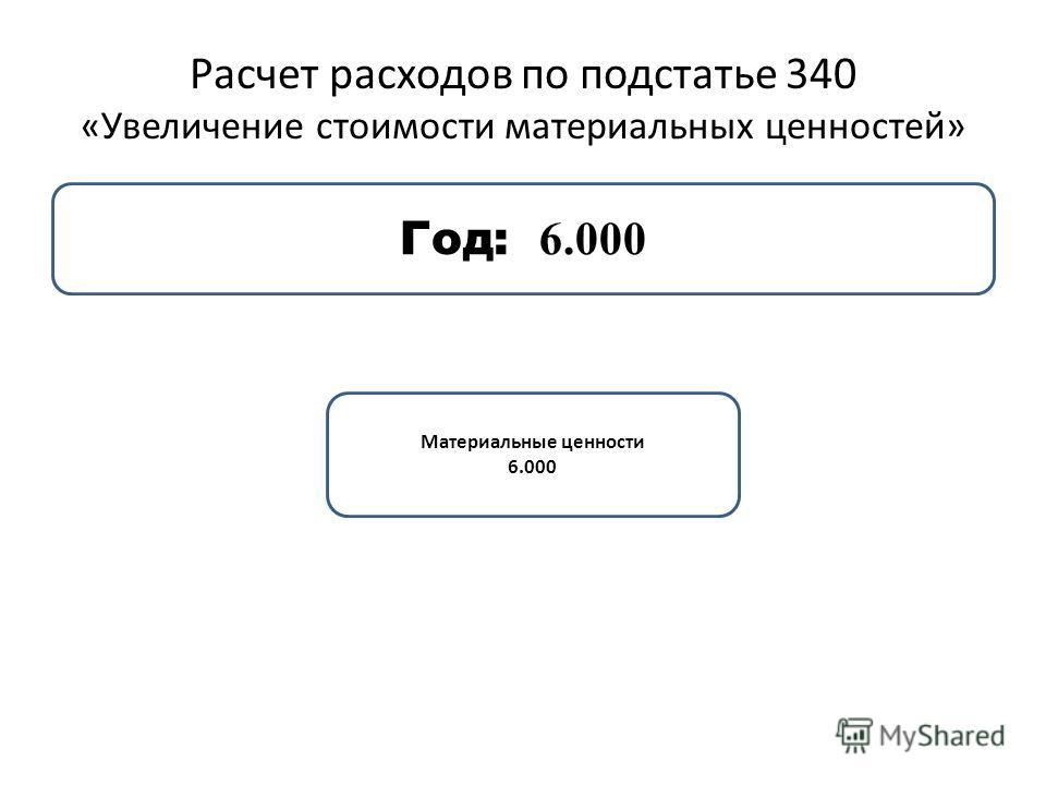 Расчет расходов по подстатье 340 «Увеличение стоимости материальных ценностей» Год: 6.000 Материальные ценности 6.000