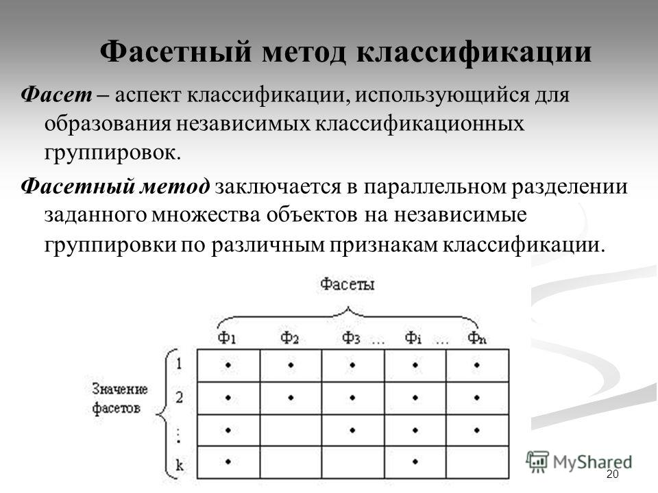 20 Фасетный метод классификации Фасет – аспект классификации, использующийся для образования независимых классификационных группировок. Фасетный метод заключается в параллельном разделении заданного множества объектов на независимые группировки по ра