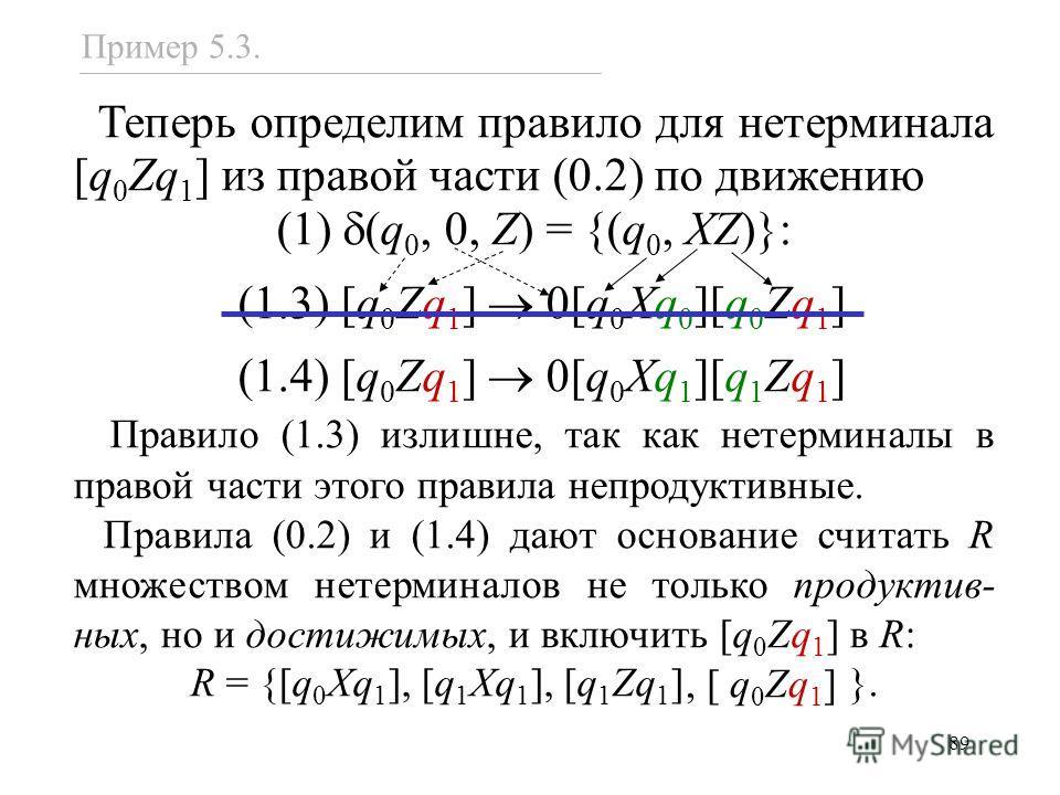 89 Теперь определим правило для нетерминала [q 0 Zq 1 ] из правой части (0.2) по движению (1) (q 0, 0, Z) = {(q 0, XZ)}: (1.3) [q 0 Zq 1 ] 0[q 0 Xq 0 ][q 0 Zq 1 ] (1.4) [q 0 Zq 1 ] 0[q 0 Xq 1 ][q 1 Zq 1 ] Правило (1.3) излишне, так как нетерминалы в