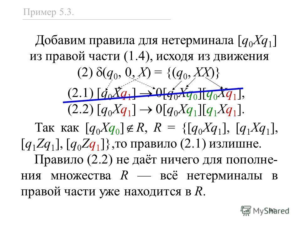 90 Добавим правила для нетерминала [q 0 Xq 1 ] из правой части (1.4), исходя из движения (2) (q 0, 0, X) = {(q 0, XX)} (2.1) [q 0 Xq 1 ] 0[q 0 Xq 0 ][q 0 Xq 1 ], (2.2) [q 0 Xq 1 ] 0[q 0 Xq 1 ][q 1 Xq 1 ]. Так как [q 0 Xq 0 ] R, R = {[q 0 Xq 1 ], [q 1