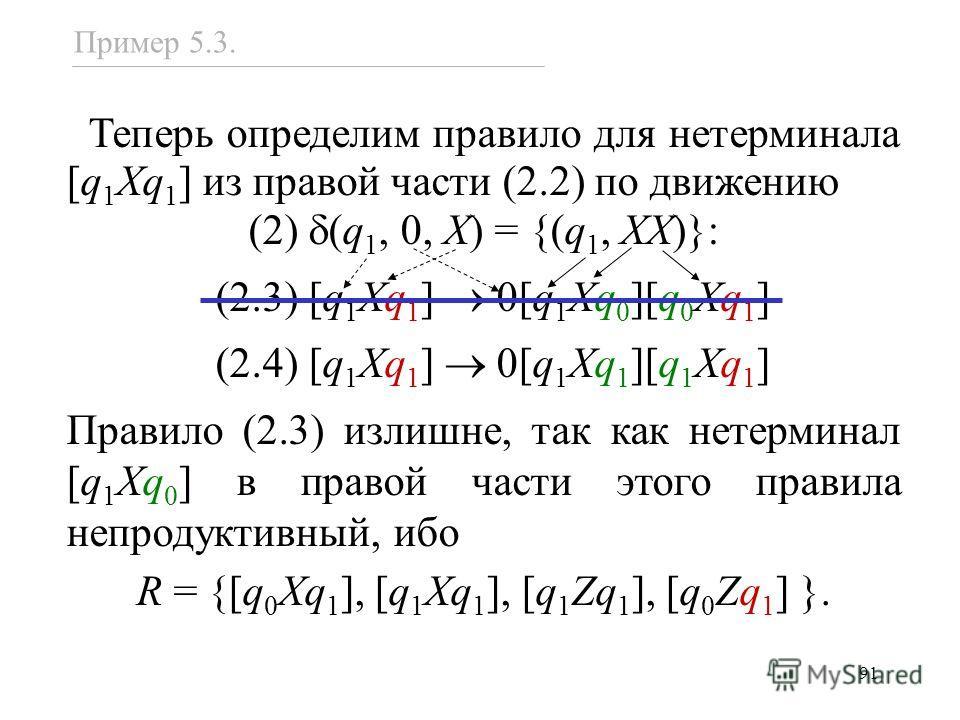 91 Теперь определим правило для нетерминала [q 1 Xq 1 ] из правой части (2.2) по движению (2) (q 1, 0, X) = {(q 1, XX)}: (2.3) [q 1 Xq 1 ] 0[q 1 Xq 0 ][q 0 Xq 1 ] (2.4) [q 1 Xq 1 ] 0[q 1 Xq 1 ][q 1 Xq 1 ] Правило (2.3) излишне, так как нетерминал [q