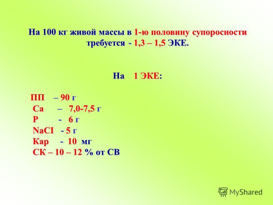 На 100 кг живой массы в 1-ю половину супоросности требуется - 1,3 – 1,5 ЭКЕ. На 1 ЭКЕ: ПП – 90 г ПП – 90 г Ca – 7,0-7,5 г Ca – 7,0-7,5 г Р - 6 г Р - 6 г NaCI - 5 г NaCI - 5 г Кар - 10 мг Кар - 10 мг СК – 10 – 12 % от СВ СК – 10 – 12 % от СВ