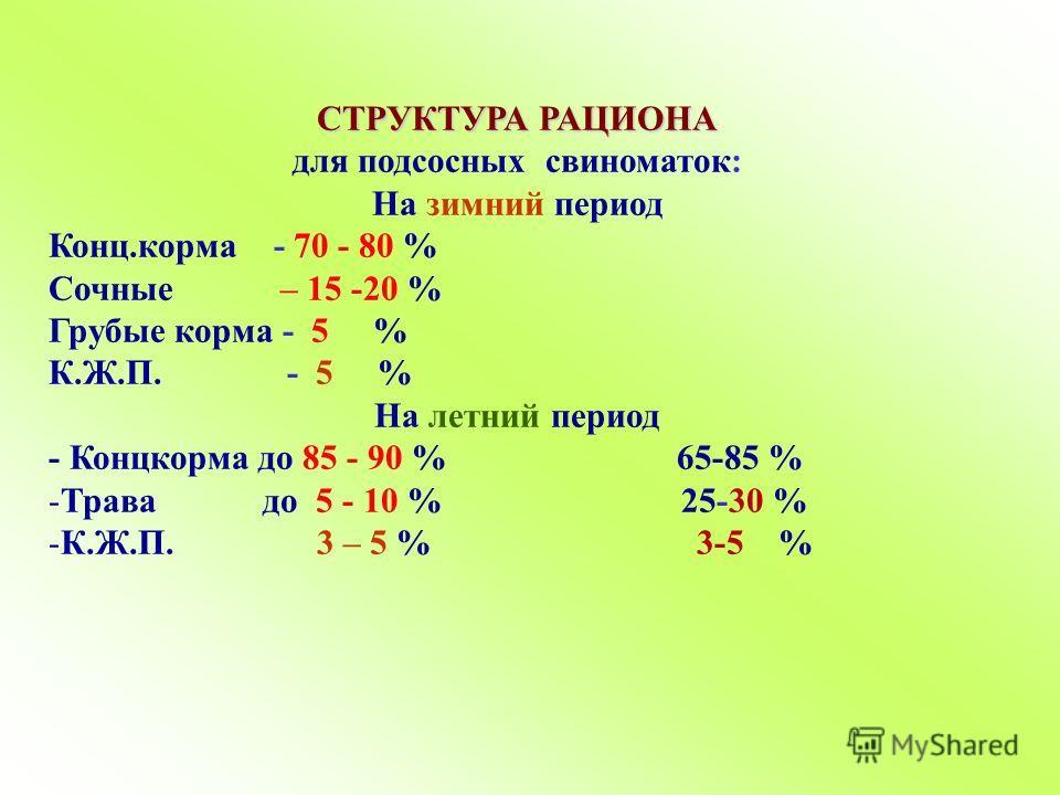 СТРУКТУРА РАЦИОНА для подсосных свиноматок: На зимний период Конц.корма - 70 - 80 % Сочные – 15 -20 % Грубые корма - 5 % К.Ж.П. - 5 % На летний период - Концкорма до 85 - 90 % 65-85 % -Трава до 5 - 10 % 25-30 % -К.Ж.П. 3 – 5 % 3-5 %