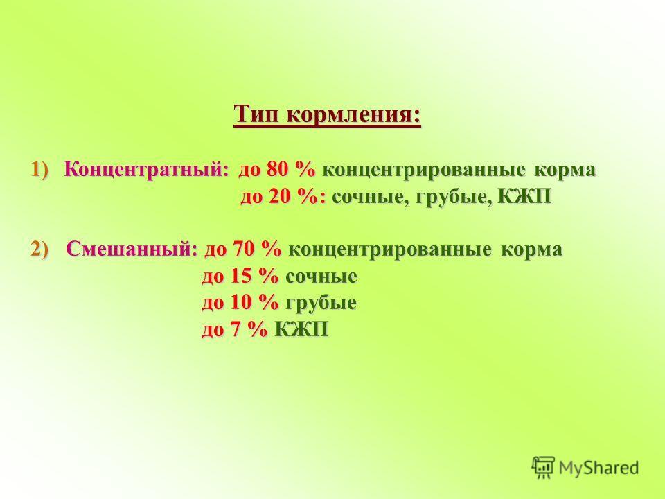 Тип кормления: 1)Концентратный: до 80 % концентрированные корма до 20 %: сочные, грубые, КЖП до 20 %: сочные, грубые, КЖП 2) Смешанный: до 70 % концентрированные корма до 15 % сочные до 15 % сочные до 10 % грубые до 10 % грубые до 7 % КЖП до 7 % КЖП
