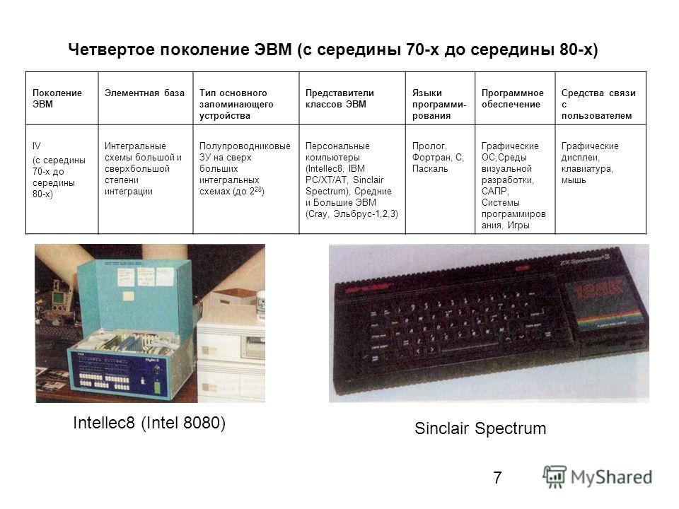 7 Четвертое поколение ЭВМ (с середины 70-х до середины 80-х) Поколение ЭВМ Элементная базаТип основного запоминающего устройства Представители классов ЭВМ Языки программи- рования Программное обеспечение Средства связи с пользователем IV (с середины