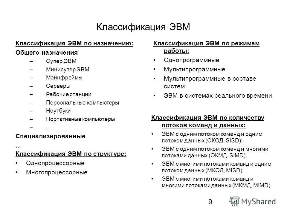 9 Классификация ЭВМ Классификация ЭВМ по режимам работы: Однопрограммные Мультипрограммные Мультипрограммные в составе систем ЭВМ в системах реального времени Классификация ЭВМ по структуре: Однопроцессорные Многопроцессорные Классификация ЭВМ по кол