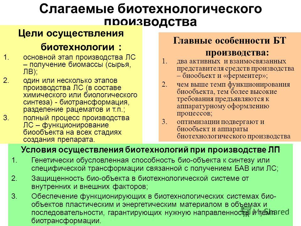 """ОБЪЕКТЫ БИОТЕХНОЛОГИИ И"