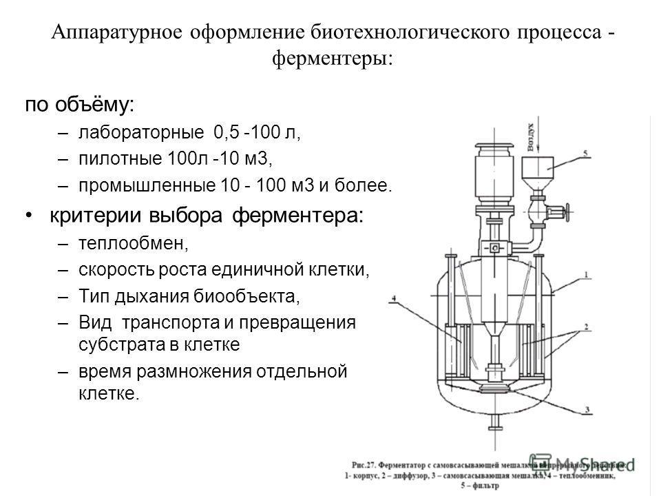 по объёму: –лабораторные 0,5 -100 л, –пилотные 100л -10 м3, –промышленные 10 - 100 м3 и более. критерии выбора ферментера: –теплообмен, –скорость роста единичной клетки, –Тип дыхания биообъекта, –Вид транспорта и превращения субстрата в клетке –время