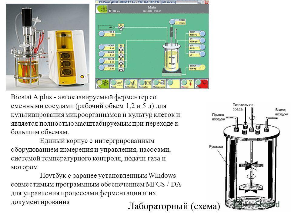 Biostat A plus - автоклавируемый ферментер со сменными сосудами (рабочий объем 1,2 и 5 л) для культивирования микроорганизмов и культур клеток и является полностью масштабируемым при переходе к большим объемам. Единый корпус с интергрированным оборуд