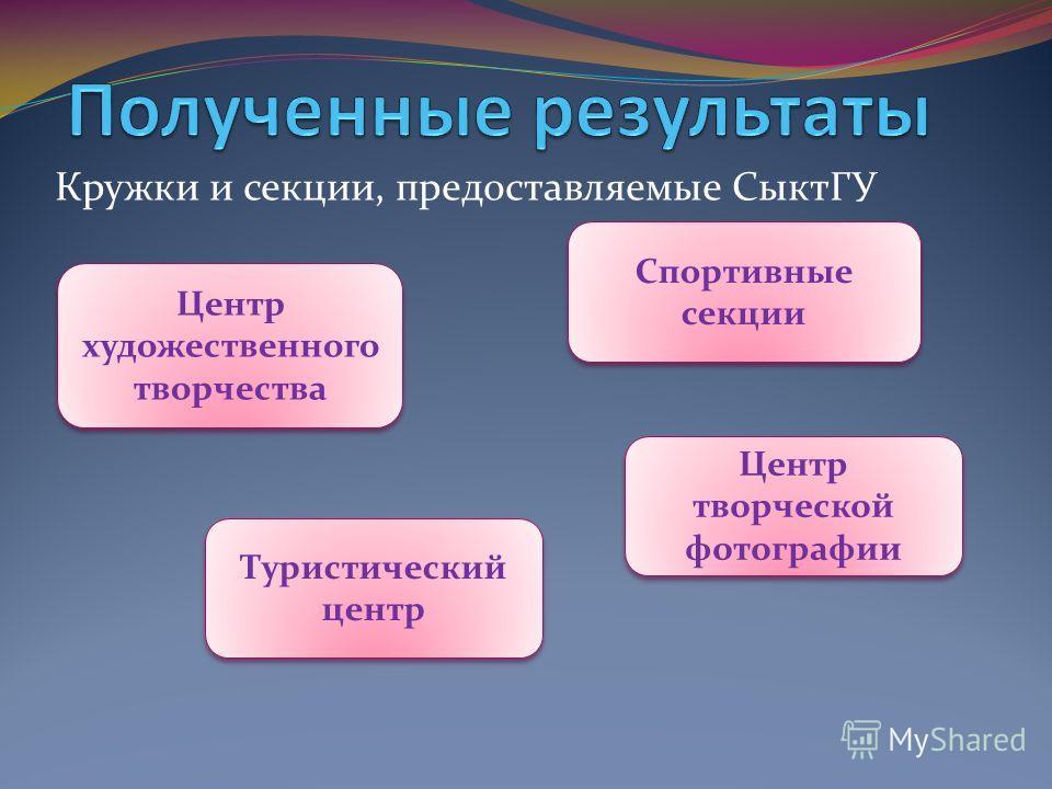 Кружки и секции, предоставляемые СыктГУ Центр художественного творчества Спортивные секции Туристический центр Центр творческой фотографии
