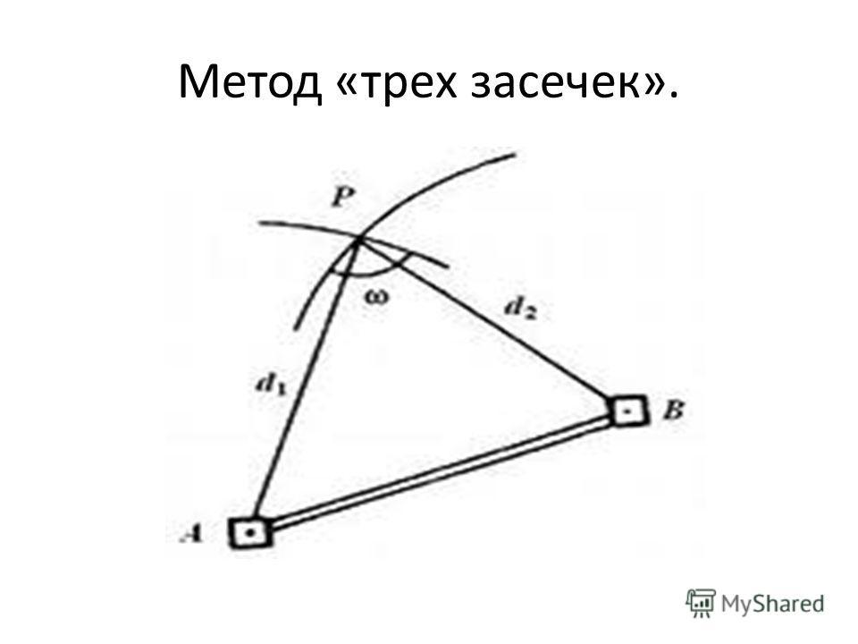 Метод «трех засечек».
