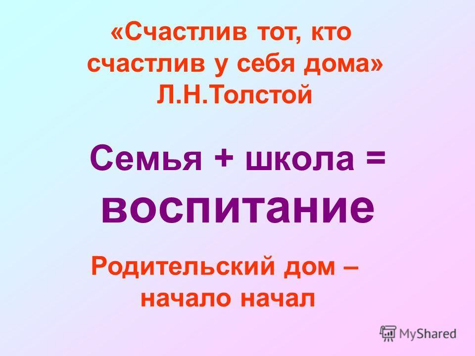 Семья + школа = воспитание «Счастлив тот, кто счастлив у себя дома» Л.Н.Толстой Родительский дом – начало начал