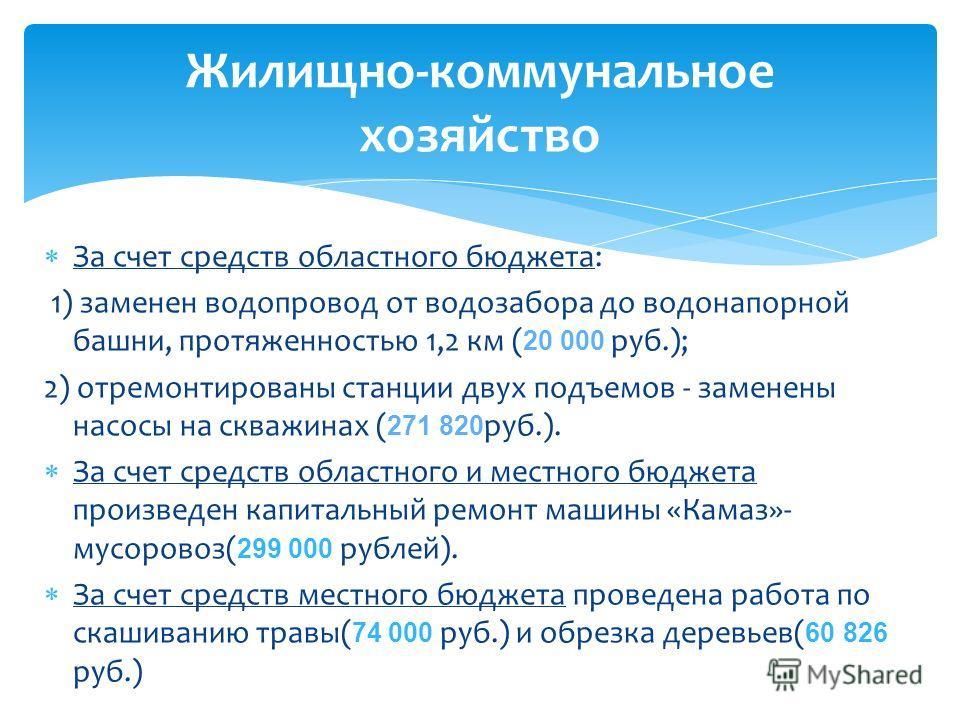 За счет средств областного бюджета: 1) заменен водопровод от водозабора до водонапорной башни, протяженностью 1,2 км ( 20 000 руб.); 2) отремонтированы станции двух подъемов - заменены насосы на скважинах ( 271 820 руб.). За счет средств областного и