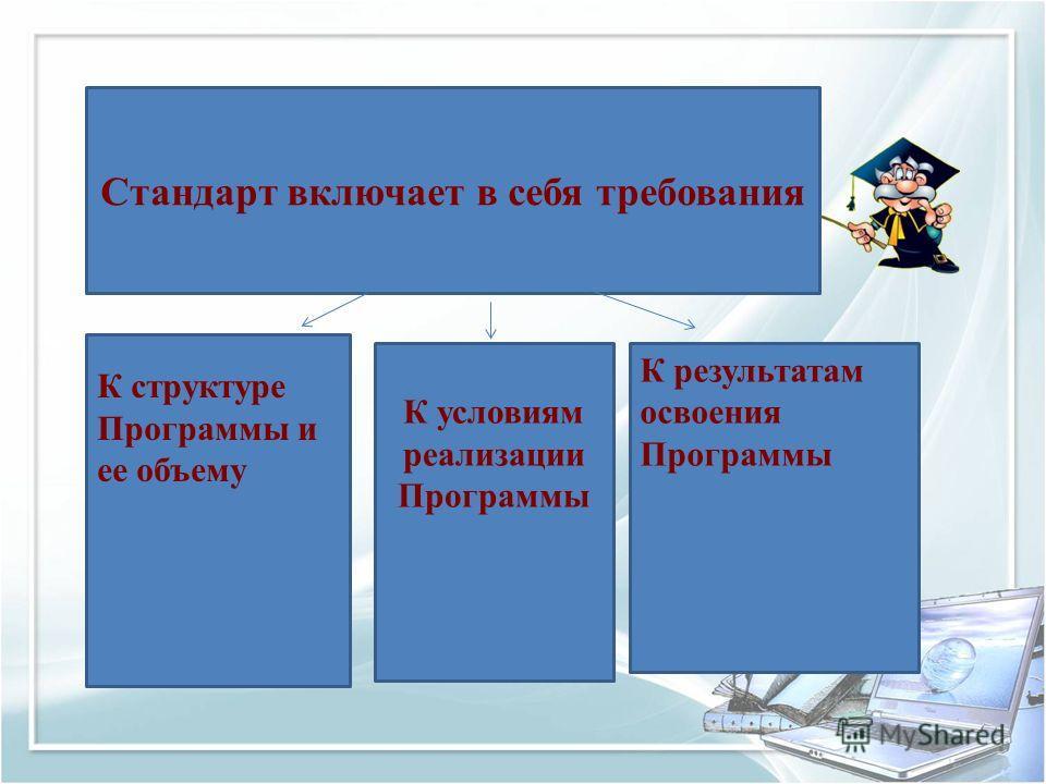 Стандарт включает в себя требования К структуре Программы и ее объему К условиям реализации Программы К результатам освоения Программы