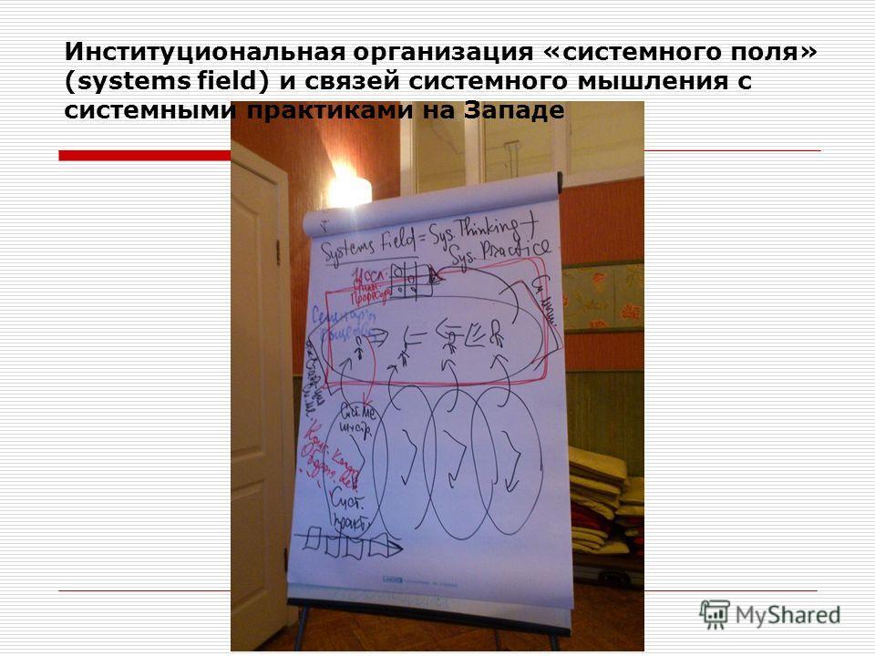 Институциональная организация «системного поля» (systems field) и связей системного мышления с системными практиками на Западе