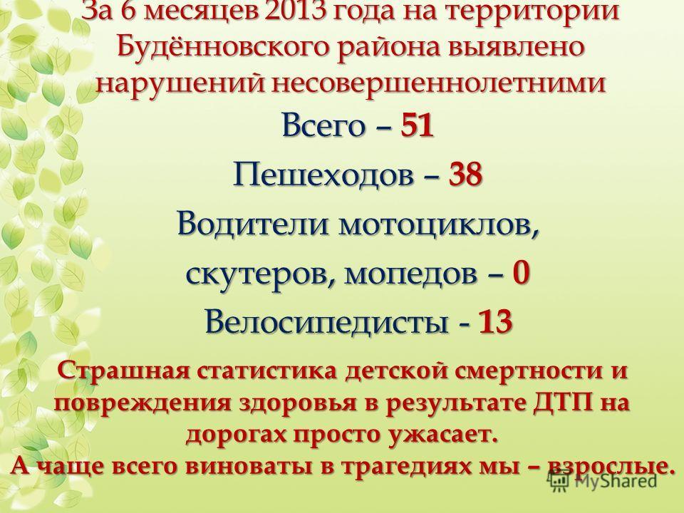 Дифференцированный анализ ДТП с участием детей и подростков за 6 месяцев 2013 года 2012 год 2013 год Всего ДТП 46 Пассажиры56 Велосипедисты00 Водители мотоциклов, скутеров, мопедов 00 Пешеходы00