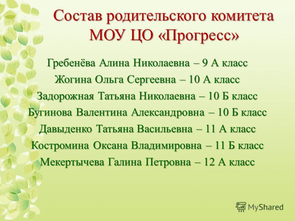 4. Утверждение состава родительского комитета