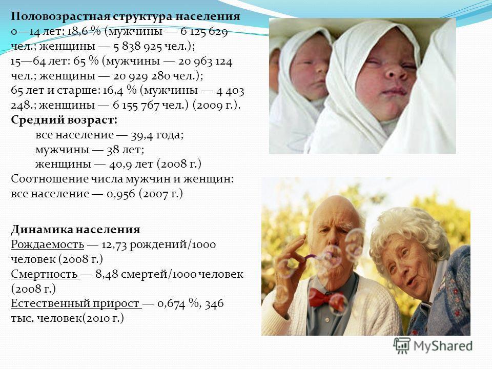 Половозрастная структура населения 014 лет: 18,6 % (мужчины 6 125 629 чел.; женщины 5 838 925 чел.); 1564 лет: 65 % (мужчины 20 963 124 чел.; женщины 20 929 280 чел.); 65 лет и старше: 16,4 % (мужчины 4 403 248.; женщины 6 155 767 чел.) (2009 г.). Ср