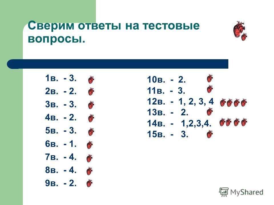 Сверим ответы на тестовые вопросы. 1в. - 3. 2в. - 2. 3в. - 3. 4в. - 2. 5в. - 3. 6в. - 1. 7в. - 4. 8в. - 4. 9в. - 2. 10в. - 2. 11в. - 3. 12в. - 1, 2, 3, 4 13в. - 2. 14в. - 1,2,3,4. 15в. - 3.