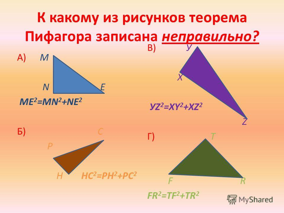 К какому из рисунков теорема Пифагора записана неправильно? А) М N Е МЕ 2 =МN 2 +NЕ 2 Б) С Р H HC 2 =РН 2 +РС 2 В) У Х УZ 2 =XY 2 +XZ 2 Z Г) T F R FR 2 =TF 2 +TR 2