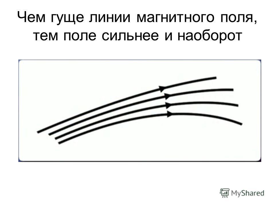 Чем гуще линии магнитного поля, тем поле сильнее и наоборот