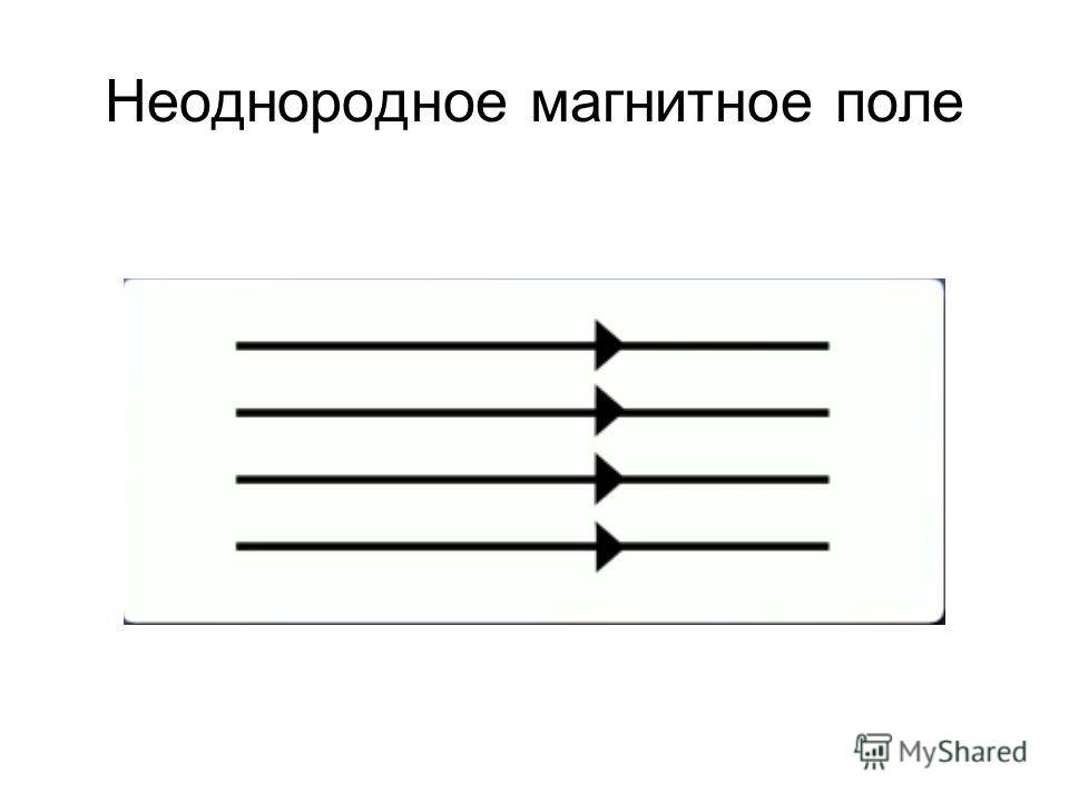 Неоднородное магнитное поле