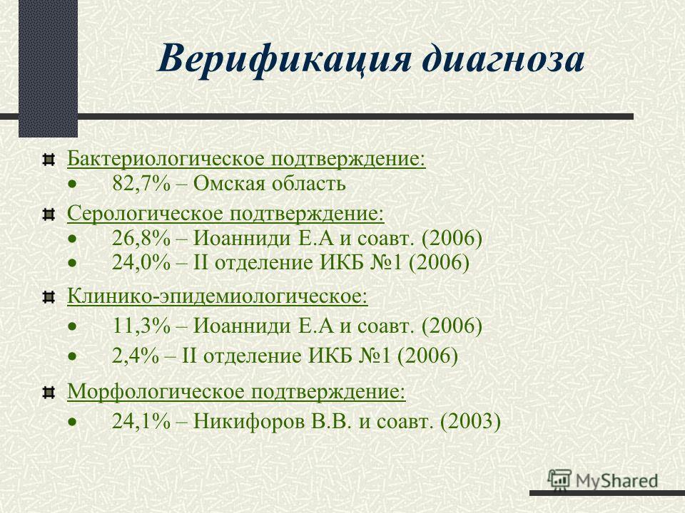 Верификация диагноза Бактериологическое подтверждение: 82,7% – Омская область Серологическое подтверждение: 26,8% – Иоанниди Е.А и соавт. (2006) 24,0% – II отделение ИКБ 1 (2006) Клинико-эпидемиологическое: 11,3% – Иоанниди Е.А и соавт. (2006) 2,4% –