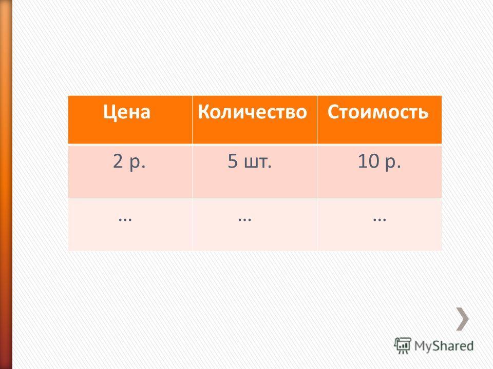ЦенаКоличество Стоимость 2 р. 5 шт. 10 р. … … …