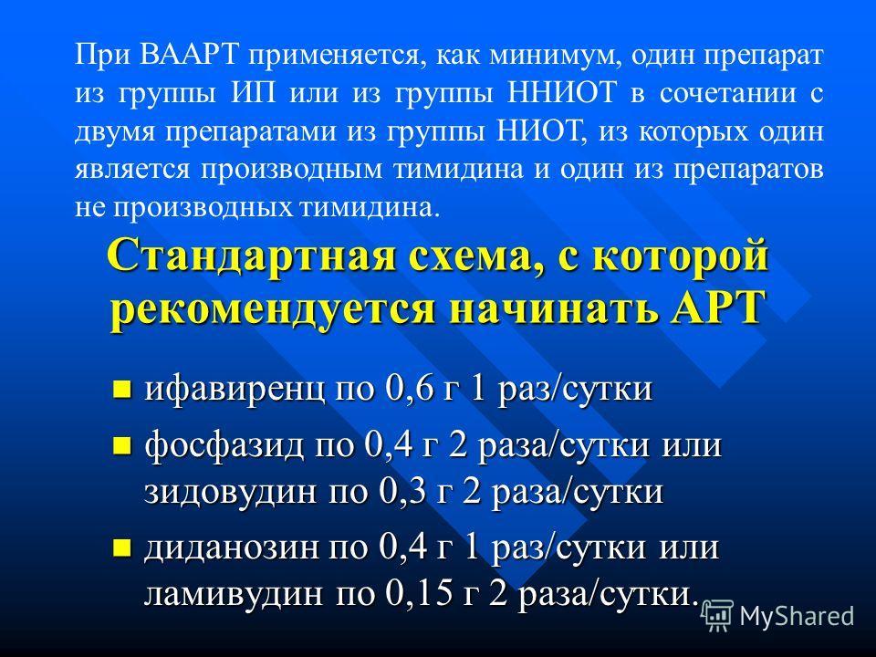 Стандартная схема, с которой рекомендуется начинать АРТ ифавиренц по 0,6 г 1 раз/сутки ифавиренц по 0,6 г 1 раз/сутки фосфазид по 0,4 г 2 раза/сутки или зидовудин по 0,3 г 2 раза/сутки фосфазид по 0,4 г 2 раза/сутки или зидовудин по 0,3 г 2 раза/сутк