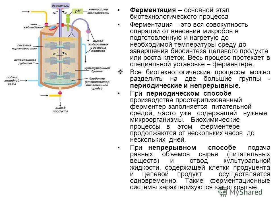 Ферментация – основной этап биотехнологического процесса Ферментация – это вся совокупность операций от внесения микробов в подготовленную и нагретую до необходимой температуры среду до завершения биосинтеза целевого продукта или роста клеток. Весь п