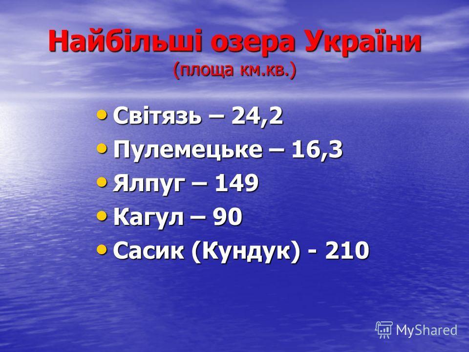 Найбільші озера України (площа км.кв.) Світязь – 24,2 Світязь – 24,2 Пулемецьке – 16,3 Пулемецьке – 16,3 Ялпуг – 149 Ялпуг – 149 Кагул – 90 Кагул – 90 Сасик (Кундук) - 210 Сасик (Кундук) - 210
