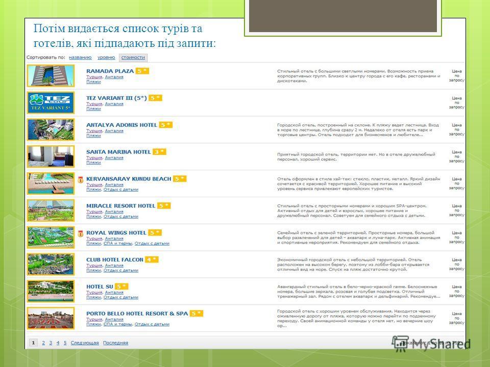 Потім видається список турів та готелів, які підпадають під запити: