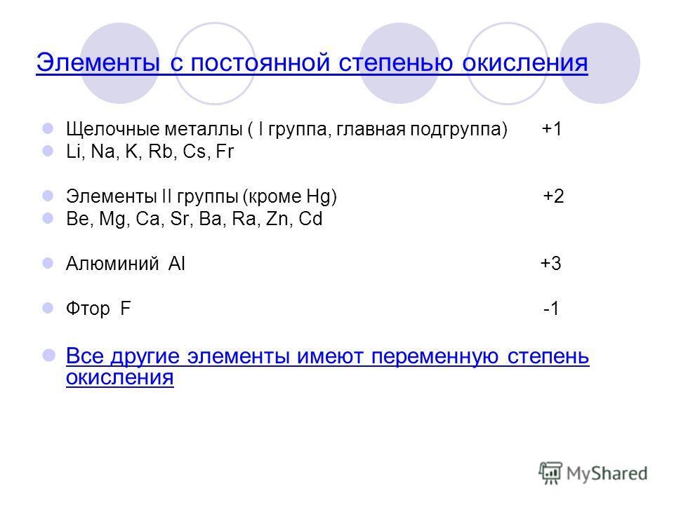 Элементы с постоянной степенью окисления Щелочные металлы ( I группа, главная подгруппа) +1 Li, Na, K, Rb, Cs, Fr Элементы II группы (кроме Hg) +2 Be, Mg, Ca, Sr, Ba, Ra, Zn, Cd Алюминий Al +3 Фтор F -1 Все другие элементы имеют переменную степень ок