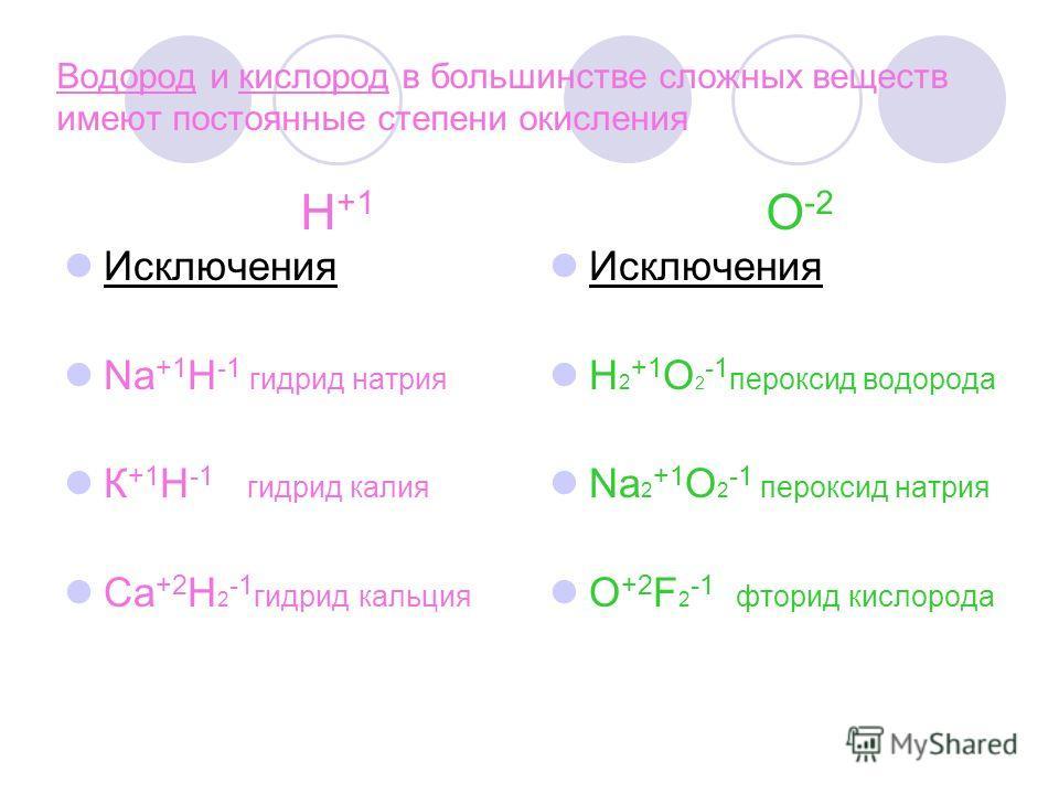 Водород и кислород в большинстве сложных веществ имеют постоянные степени окисления Н +1 О -2 Исключения Na +1 H -1 гидрид натрия К +1 Н -1 гидрид калия Са +2 Н 2 -1 гидрид кальция Исключения Н 2 +1 О 2 -1 пероксид водорода Na 2 +1 O 2 -1 пероксид на