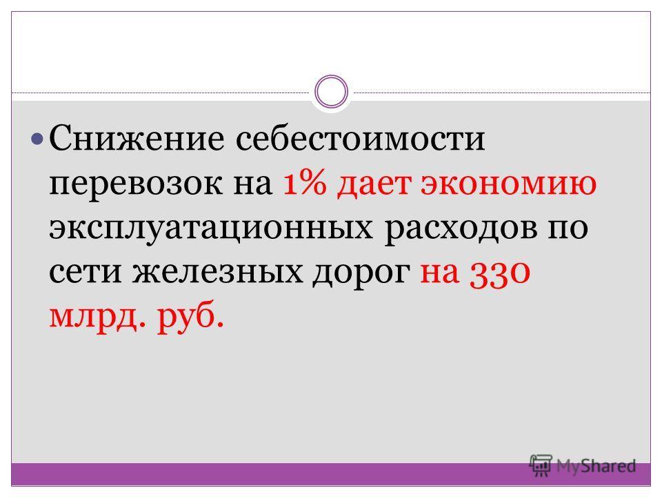 Снижение себестоимости перевозок на 1% дает экономию эксплуатационных расходов по сети железных дорог на 330 млрд. руб.