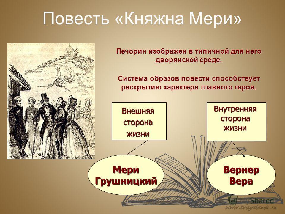 Презентация про печорина