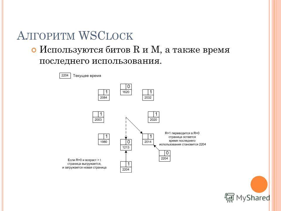 А ЛГОРИТМ WSC LOCK Используются битов R и M, а также время последнего использования.